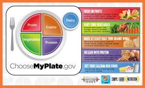 NNM_MyPlate_Placemat_2
