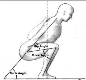 squat-and-back-pain