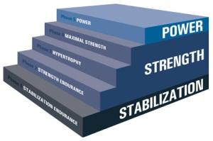 opt-steps